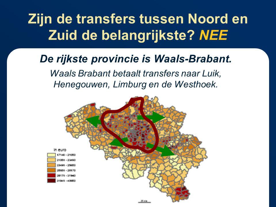 Zijn de transfers tussen Noord en Zuid de belangrijkste.