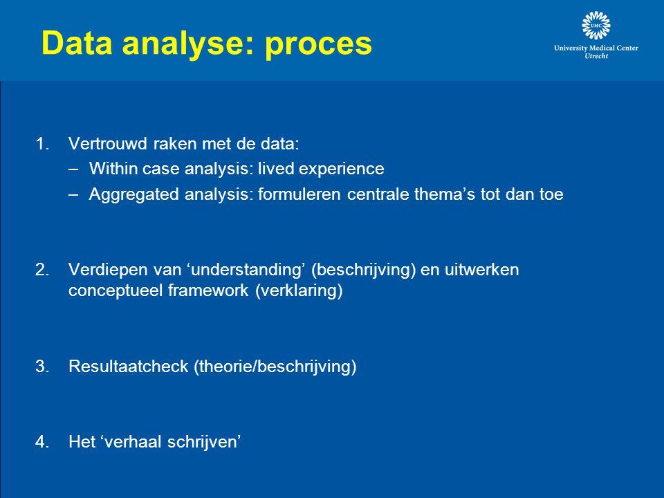 Data analyse: proces 1.Vertrouwd raken met de data: –Within case analysis: lived experience –Aggregated analysis: formuleren centrale thema's tot dan toe 2.Verdiepen van 'understanding' (beschrijving) en uitwerken conceptueel framework (verklaring) 3.Resultaatcheck (theorie/beschrijving) 4.Het 'verhaal schrijven'