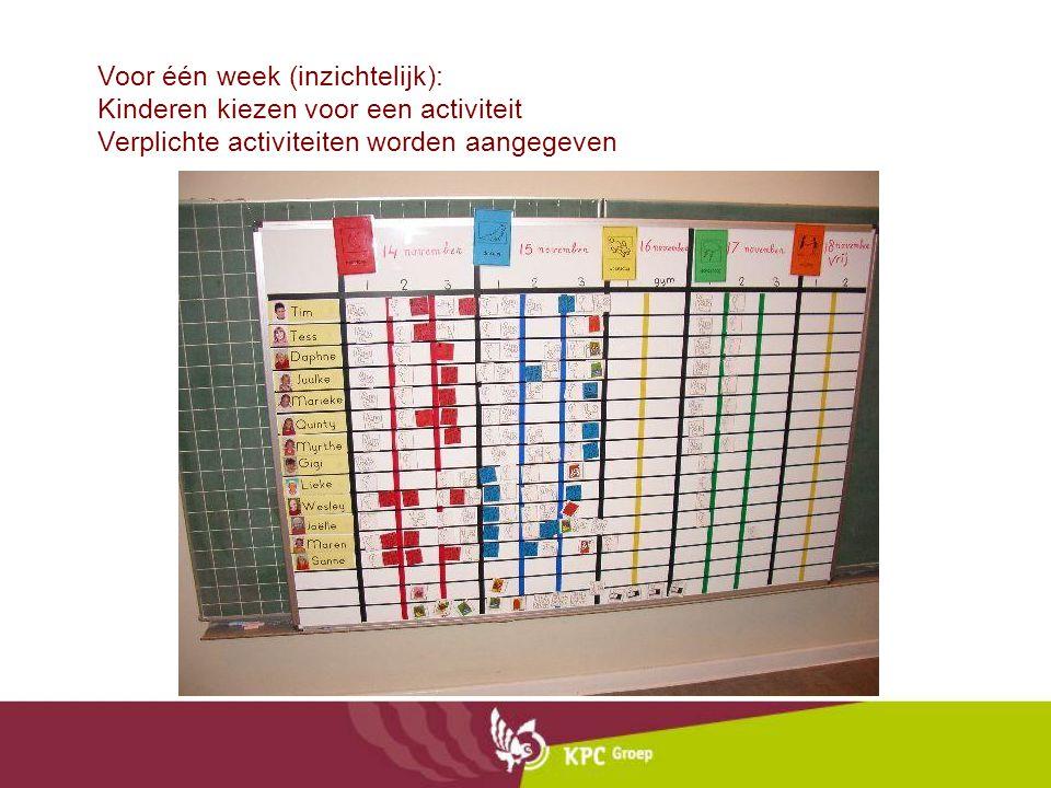Voor één week (inzichtelijk): Kinderen kiezen voor een activiteit Verplichte activiteiten worden aangegeven