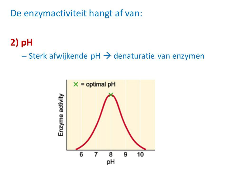 De enzymactiviteit hangt af van: 3) Enzym en substraatconcentratie – meer botsingen is meer kans