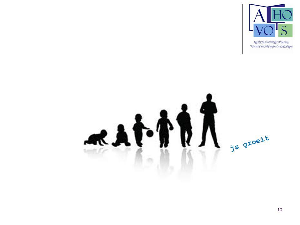 Volwassenenonderwijs groeit 10