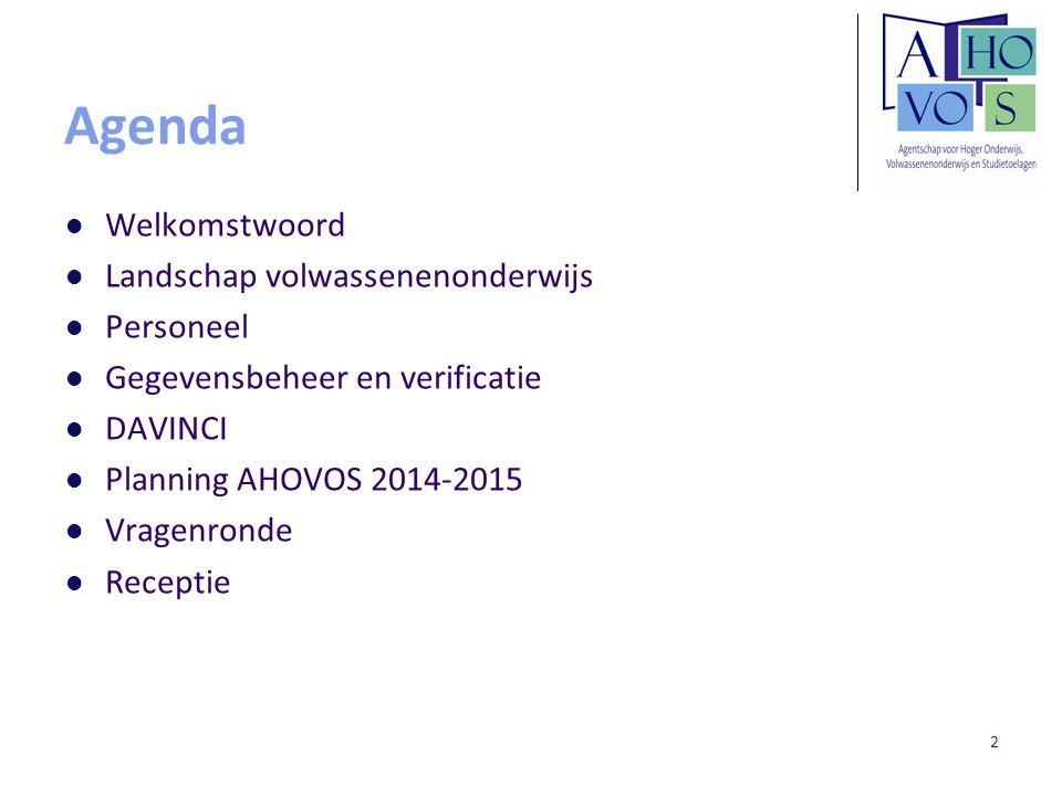 Agenda Welkomstwoord Landschap volwassenenonderwijs Personeel Gegevensbeheer en verificatie DAVINCI Planning AHOVOS 2014-2015 Vragenronde Receptie 2
