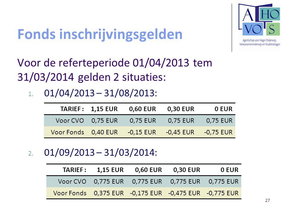 Fonds inschrijvingsgelden Voor de referteperiode 01/04/2013 tem 31/03/2014 gelden 2 situaties: 1. 01/04/2013 – 31/08/2013: 2. 01/09/2013 – 31/03/2014: