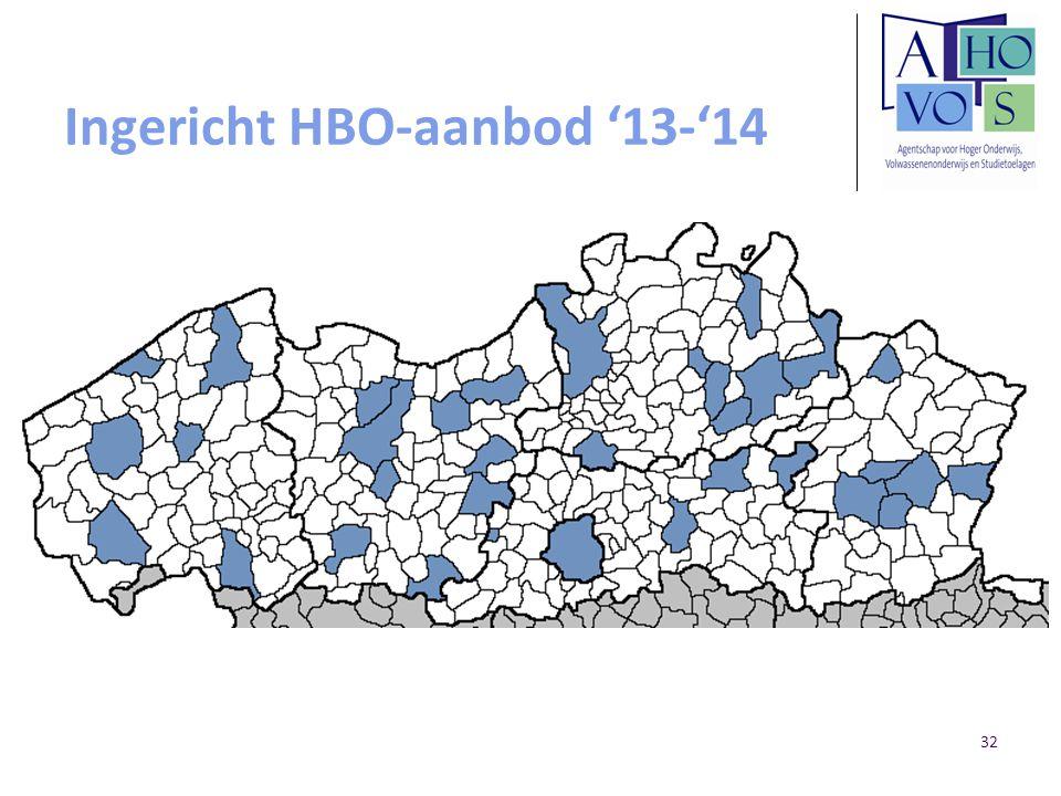 Ingericht HBO-aanbod '13-'14 32