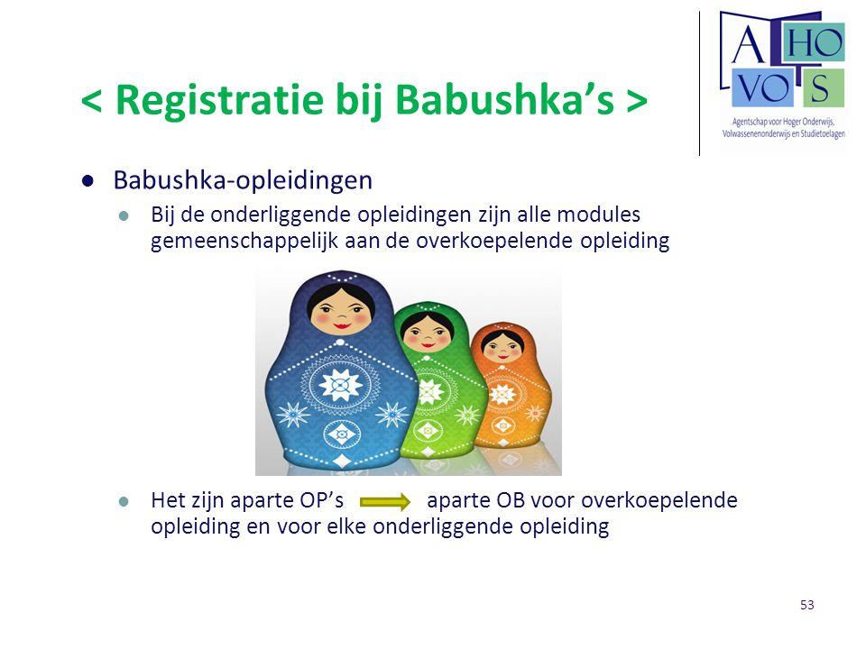 Babushka-opleidingen Bij de onderliggende opleidingen zijn alle modules gemeenschappelijk aan de overkoepelende opleiding Het zijn aparte OP's aparte