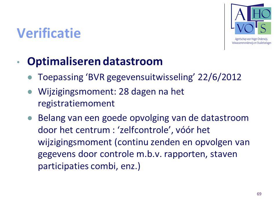 Verificatie Optimaliseren datastroom Toepassing 'BVR gegevensuitwisseling' 22/6/2012 Wijzigingsmoment: 28 dagen na het registratiemoment Belang van ee