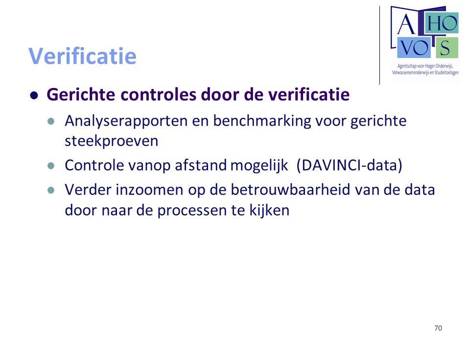 Verificatie Gerichte controles door de verificatie Analyserapporten en benchmarking voor gerichte steekproeven Controle vanop afstand mogelijk (DAVINC