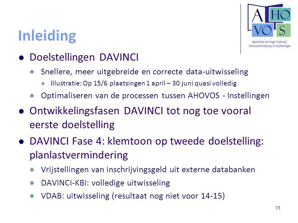 Inleiding Doelstellingen DAVINCI Snellere, meer uitgebreide en correcte data-uitwisseling Illustratie: Op 15/6 plaatsingen 1 april – 30 juni quasi vol
