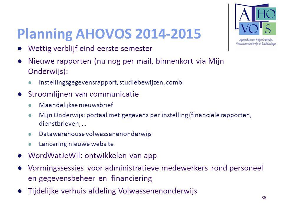 Planning AHOVOS 2014-2015 Wettig verblijf eind eerste semester Nieuwe rapporten (nu nog per mail, binnenkort via Mijn Onderwijs): Instellingsgegevensr