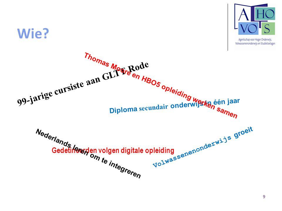 Wie? 99-jarige cursiste aan GLTT Rode Gedetineerden volgen digitale opleiding Diploma secundair onderwijs in één jaar Nederlands leren om te integrere