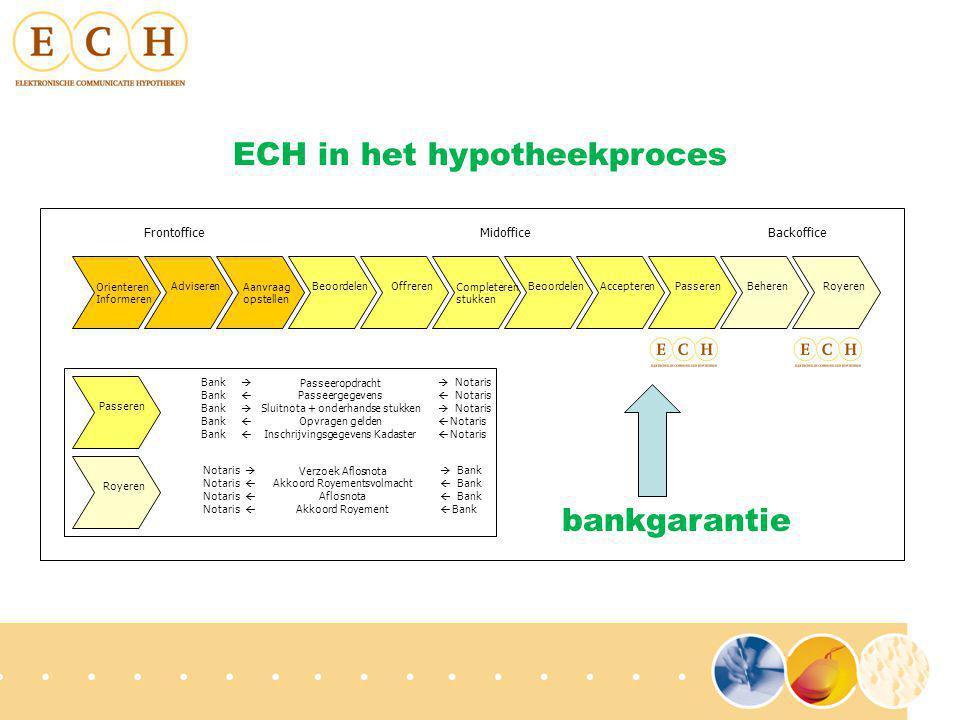  document in pdf  digitale handtekening bankfunctionaris (.