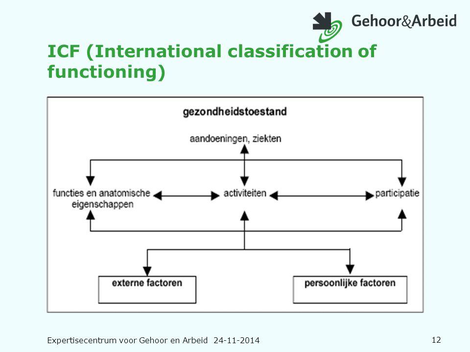 Expertisecentrum voor Gehoor en Arbeid 24-11-201412 ICF (International classification of functioning)