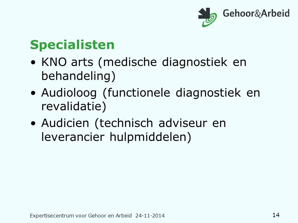 Specialisten KNO arts (medische diagnostiek en behandeling) Audioloog (functionele diagnostiek en revalidatie) Audicien (technisch adviseur en leveran
