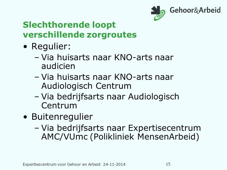 Expertisecentrum voor Gehoor en Arbeid 24-11-201415 Slechthorende loopt verschillende zorgroutes Regulier: –Via huisarts naar KNO-arts naar audicien –