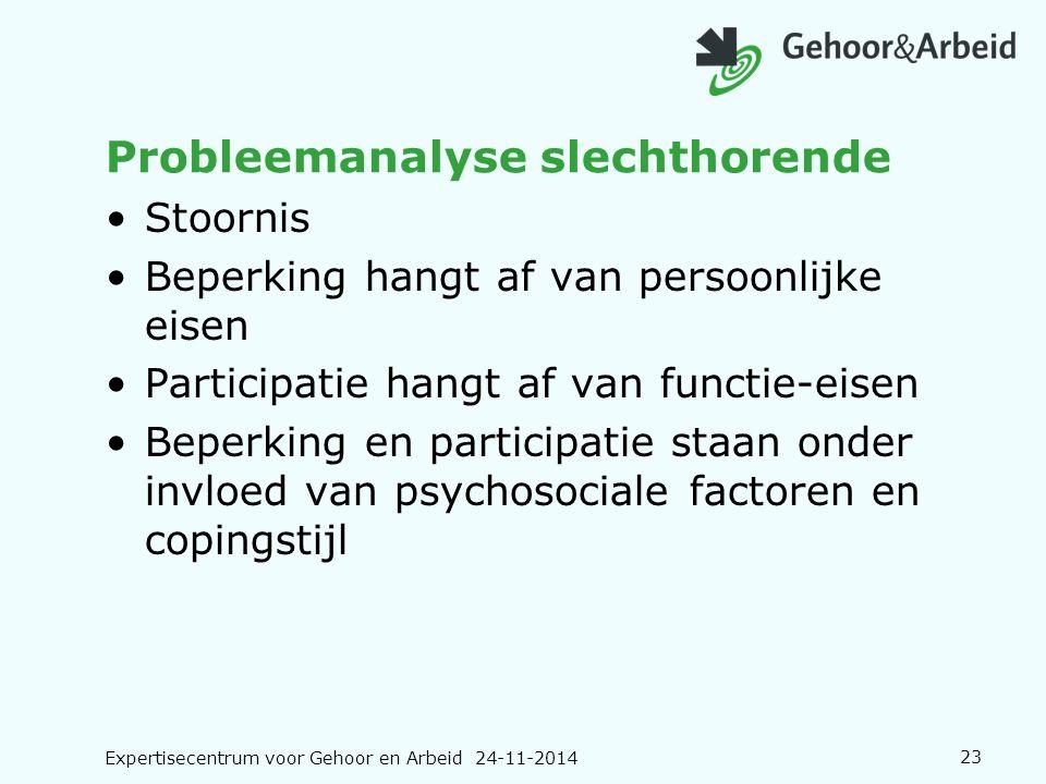 Expertisecentrum voor Gehoor en Arbeid 24-11-201423 Probleemanalyse slechthorende Stoornis Beperking hangt af van persoonlijke eisen Participatie hang