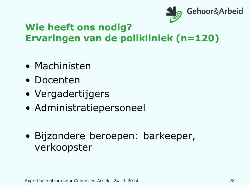 Expertisecentrum voor Gehoor en Arbeid 24-11-201428 Wie heeft ons nodig? Ervaringen van de polikliniek (n=120) Machinisten Docenten Vergadertijgers Ad