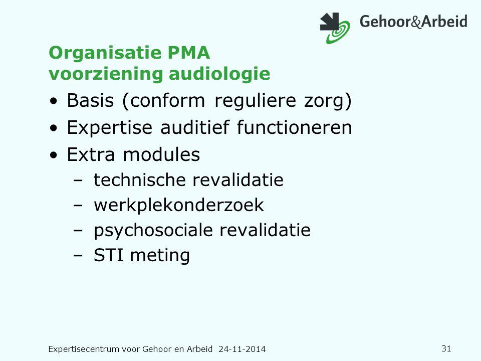 Expertisecentrum voor Gehoor en Arbeid 24-11-201431 Organisatie PMA voorziening audiologie Basis (conform reguliere zorg) Expertise auditief functione