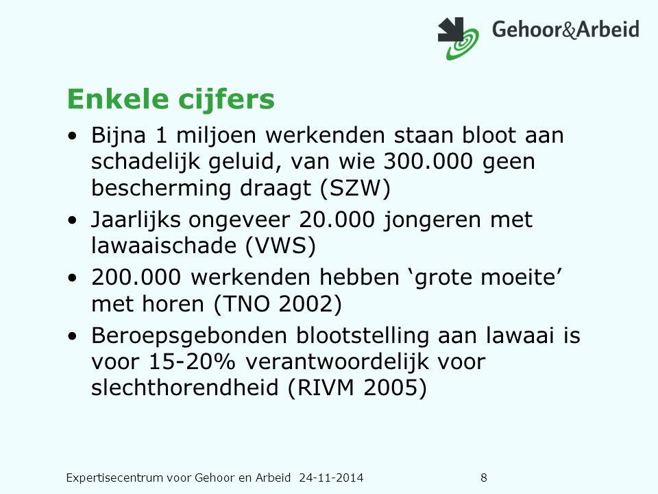 Expertisecentrum voor Gehoor en Arbeid 24-11-20148 Enkele cijfers Bijna 1 miljoen werkenden staan bloot aan schadelijk geluid, van wie 300.000 geen be