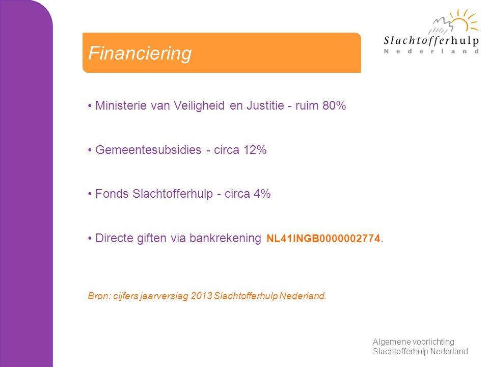 Ministerie van Veiligheid en Justitie - ruim 80% Gemeentesubsidies - circa 12% Fonds Slachtofferhulp - circa 4% Directe giften via bankrekening NL41INGB0000002774.