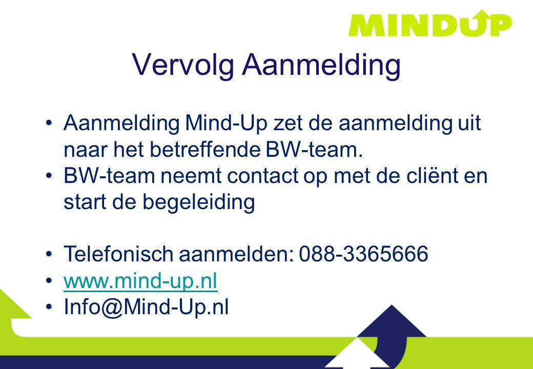 Vervolg Aanmelding Aanmelding Mind-Up zet de aanmelding uit naar het betreffende BW-team. BW-team neemt contact op met de cliënt en start de begeleidi