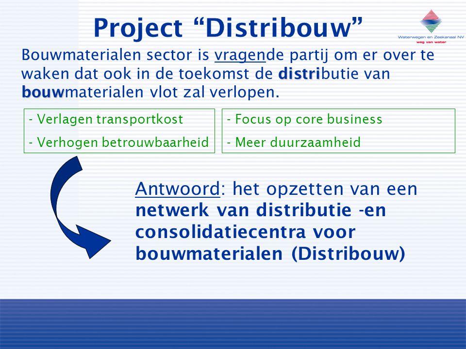 distri bouw Bouwmaterialen sector is vragende partij om er over te waken dat ook in de toekomst de distributie van bouwmaterialen vlot zal verlopen.