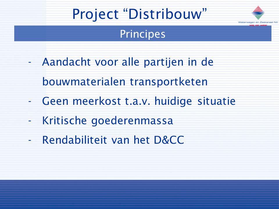 Principes Project Distribouw -Aandacht voor alle partijen in de bouwmaterialen transportketen -Geen meerkost t.a.v.