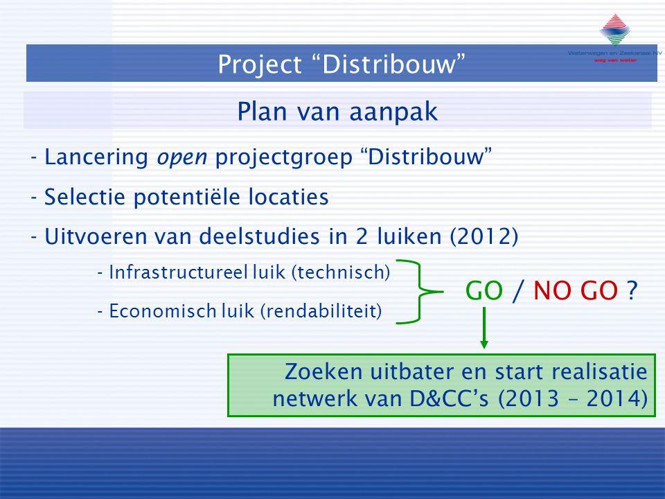 Project Distribouw Plan van aanpak - Lancering open projectgroep Distribouw - Selectie potentiële locaties - Uitvoeren van deelstudies in 2 luiken (2012) - Infrastructureel luik (technisch) - Economisch luik (rendabiliteit) GO / NO GO .