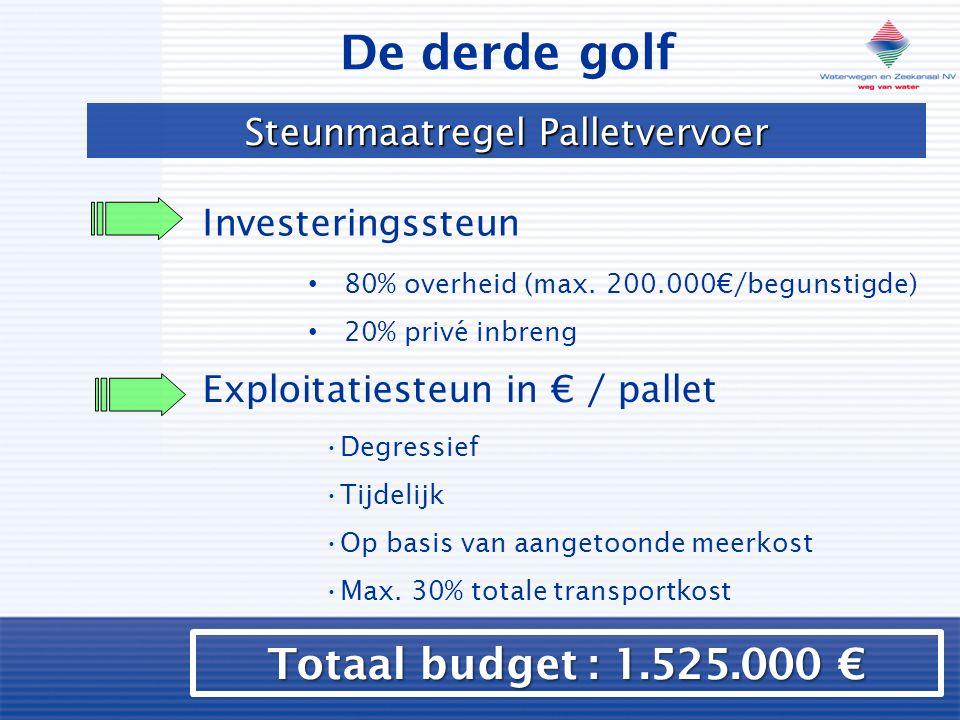 Steunmaatregel Palletvervoer Investeringssteun Exploitatiesteun in € / pallet Degressief Tijdelijk Op basis van aangetoonde meerkost Max.