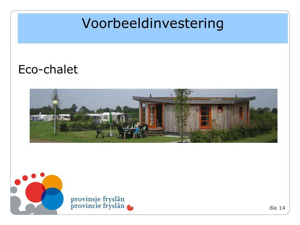 Voorbeeldinvestering Eco-chalet dia 14