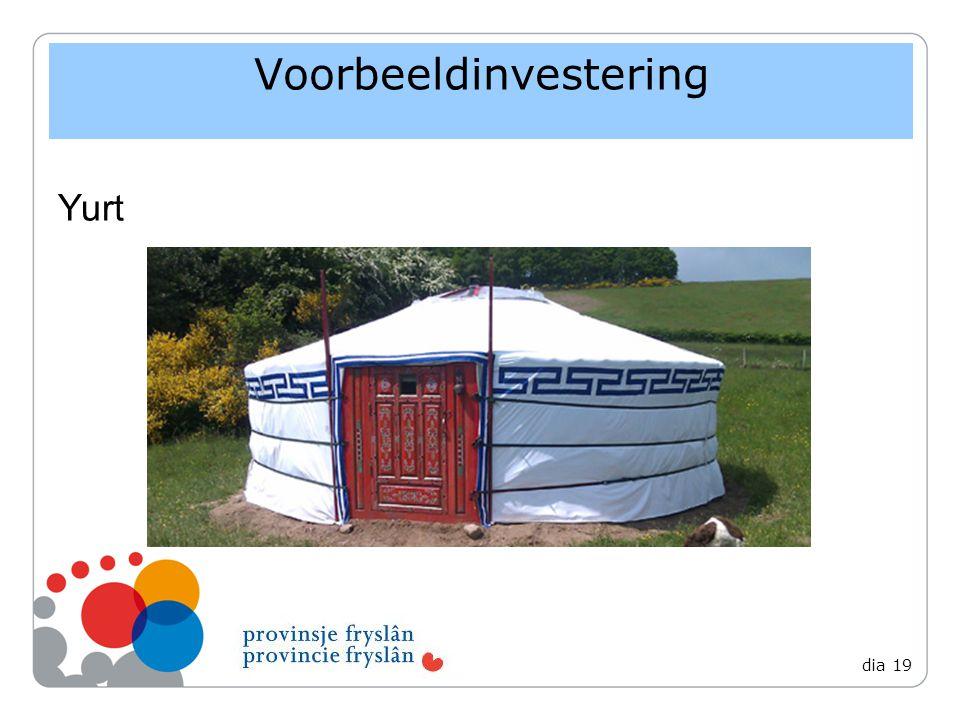 Voorbeeldinvestering Yurt dia 19