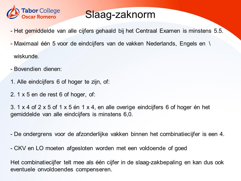 Slaag-zaknorm - Het gemiddelde van alle cijfers gehaald bij het Centraal Examen is minstens 5.5.
