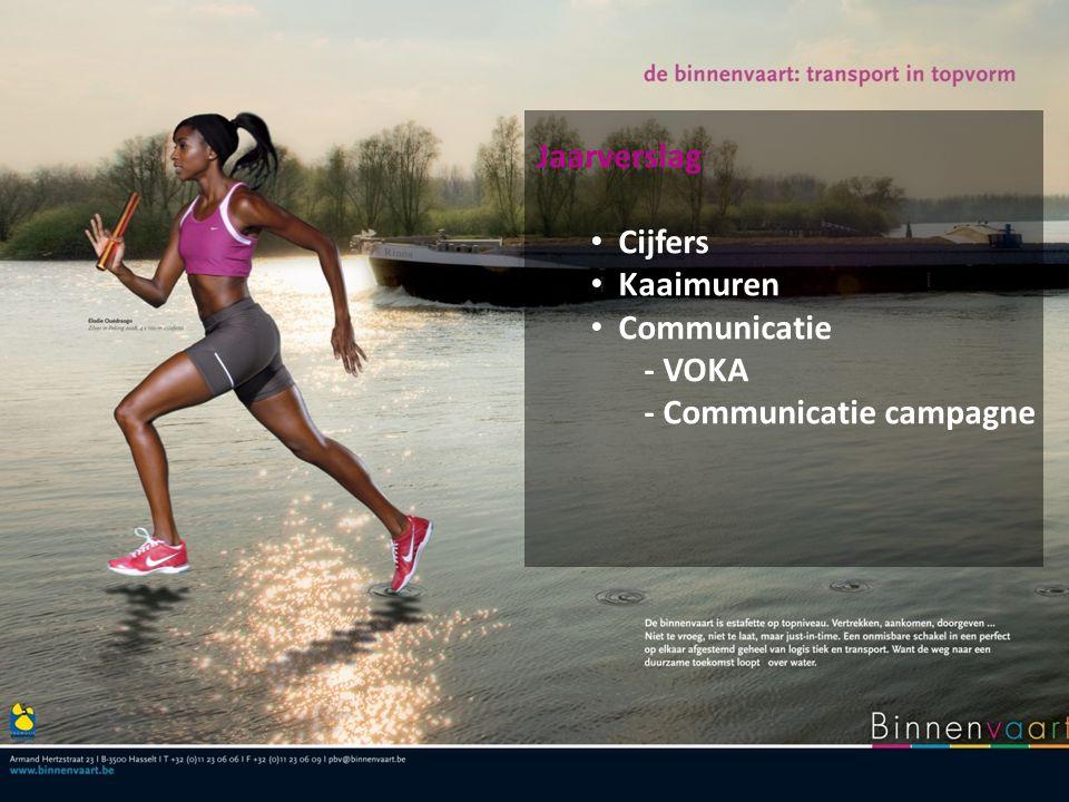 Binnenvaart Jaarverslag Cijfers Kaaimuren Communicatie - VOKA - Communicatie campagne