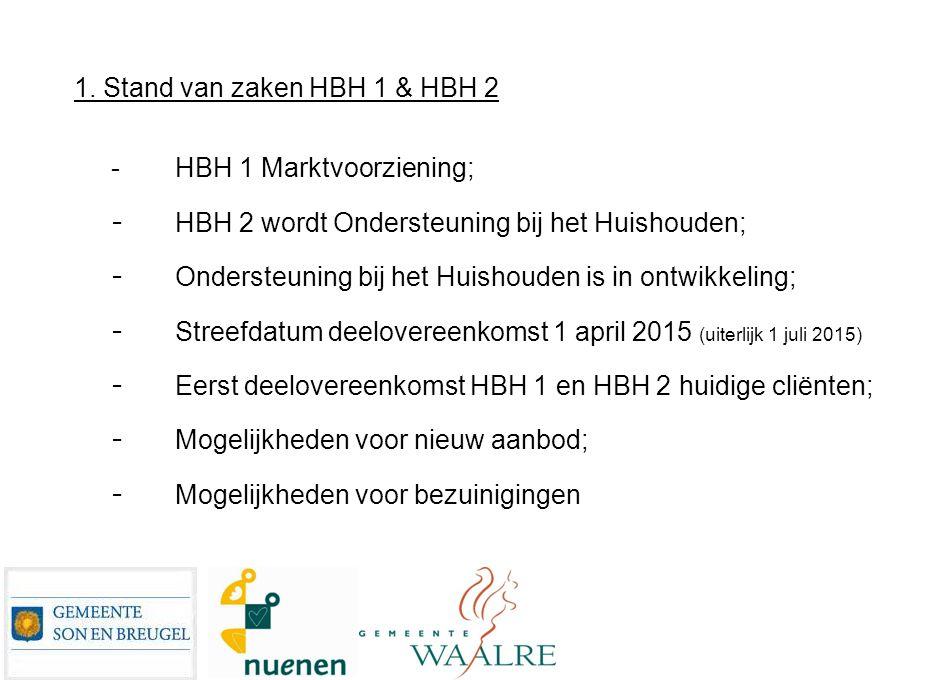 1. Stand van zaken HBH 1 & HBH 2 -HBH 1 Marktvoorziening; - HBH 2 wordt Ondersteuning bij het Huishouden; - Ondersteuning bij het Huishouden is in ont