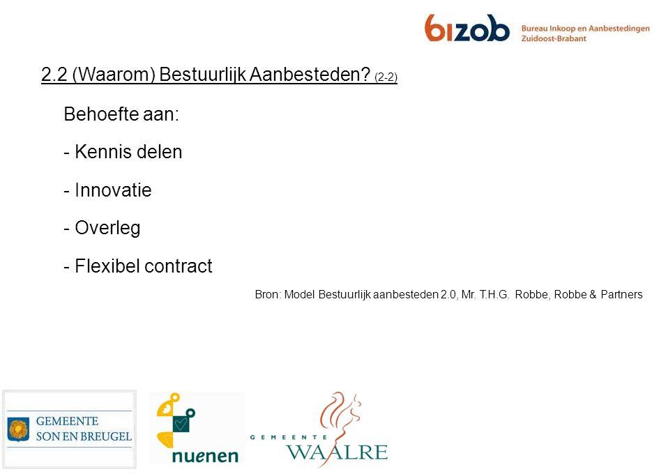 Behoefte aan: - Kennis delen - Innovatie - Overleg - Flexibel contract Bron: Model Bestuurlijk aanbesteden 2.0, Mr. T.H.G. Robbe, Robbe & Partners 2.2