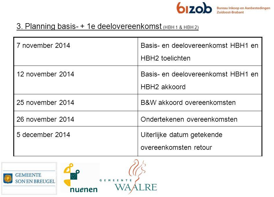 3. Planning basis- + 1e deelovereenkomst (HBH 1 & HBH 2) 7 november 2014 Basis- en deelovereenkomst HBH1 en HBH2 toelichten 12 november 2014 Basis- en