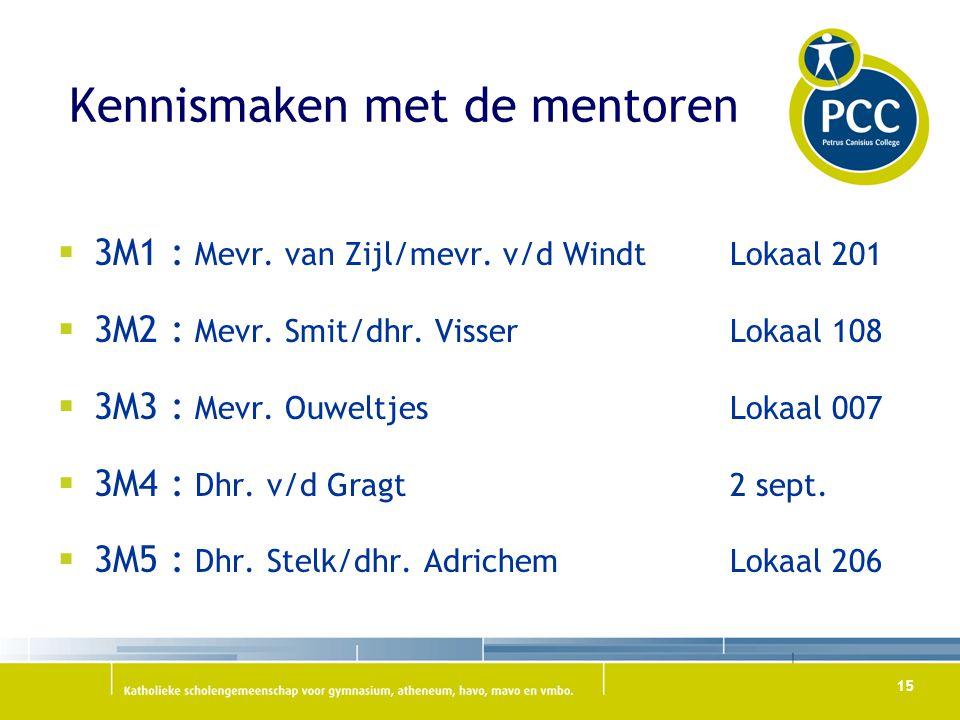 Kennismaken met de mentoren  3M1 : Mevr. van Zijl/mevr.