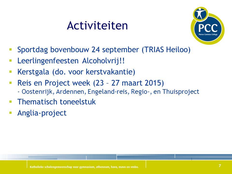 Activiteiten  Sportdag bovenbouw 24 september (TRIAS Heiloo)  Leerlingenfeesten Alcoholvrij!.
