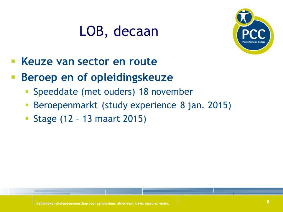 LOB, decaan  Keuze van sector en route  Beroep en of opleidingskeuze  Speeddate (met ouders) 18 november  Beroepenmarkt (study experience 8 jan.