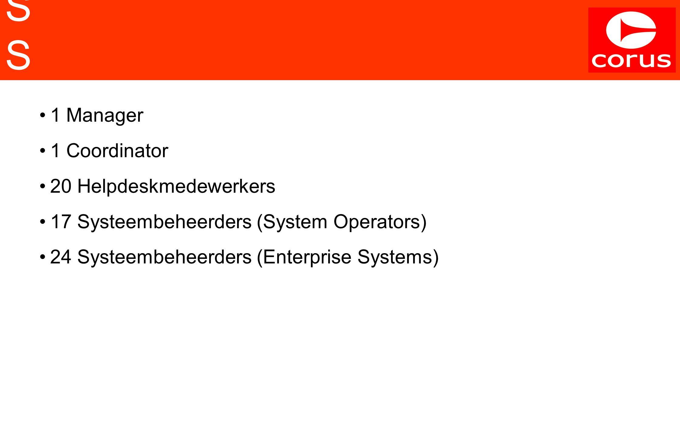 Structuur Servicedesk S S 1 Manager 1 Coordinator 20 Helpdeskmedewerkers 17 Systeembeheerders (System Operators) 24 Systeembeheerders (Enterprise Sys