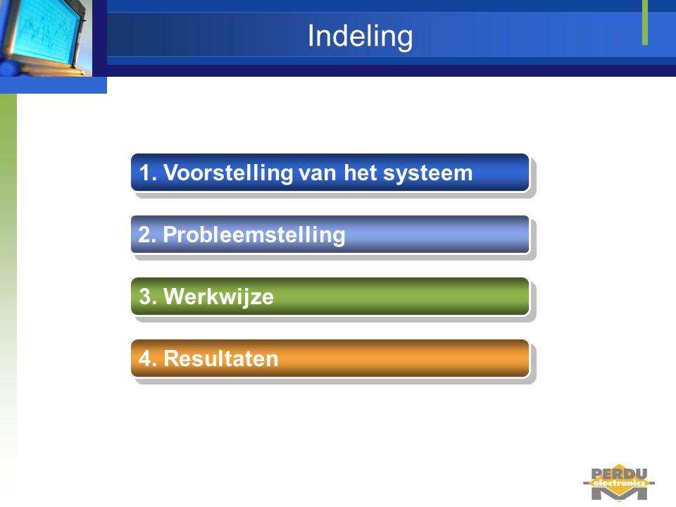 3. Werkwijze Ontwerp website:  Bedrijfskleuren  Gebruiksvriendelijk