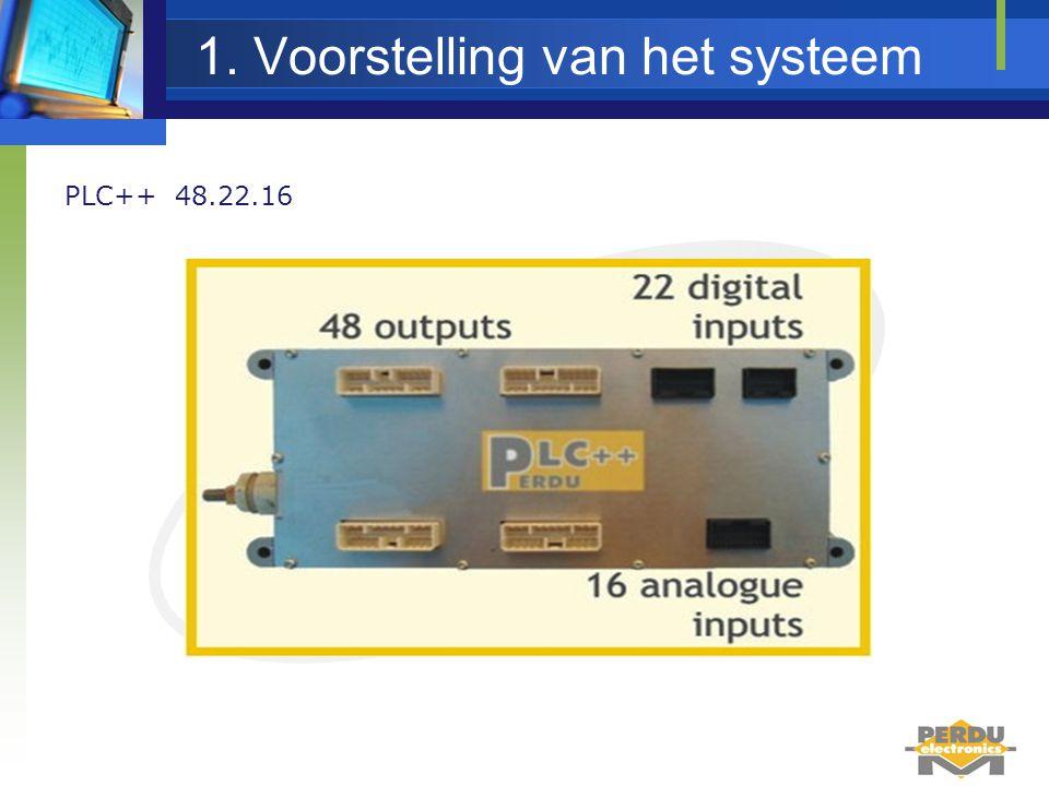Indeling 1. Voorstelling van het systeem 2. Probleemstelling 3. Werkwijze 4. Resultaten