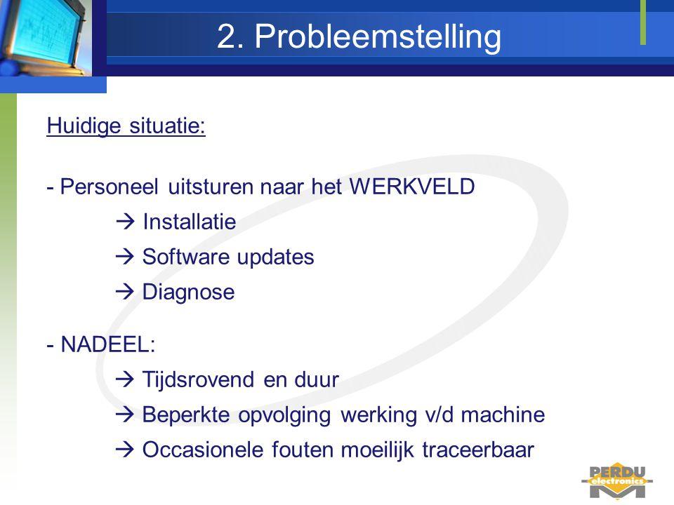 2. Probleemstelling Diagnosescherm machine Diagnosefunctie kiezen Diagnose weergeven