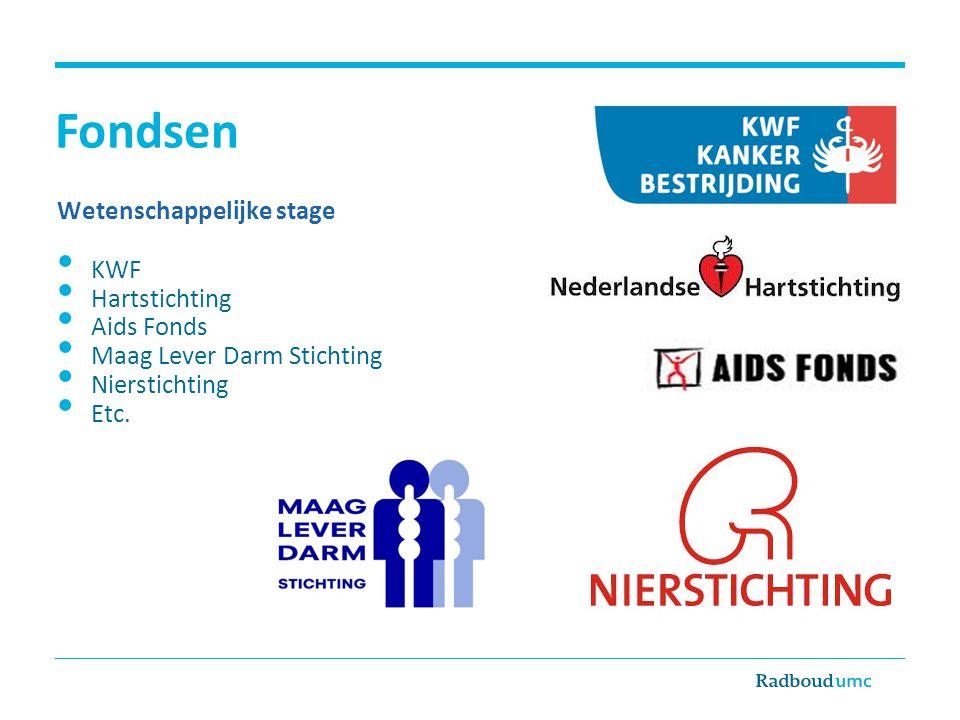 Fondsen Wetenschappelijke stage KWF Hartstichting Aids Fonds Maag Lever Darm Stichting Nierstichting Etc.