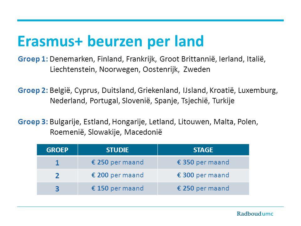 Erasmus+ beurzen per land Groep 1: Denemarken, Finland, Frankrijk, Groot Brittannië, Ierland, Italië, Liechtenstein, Noorwegen, Oostenrijk, Zweden Gro