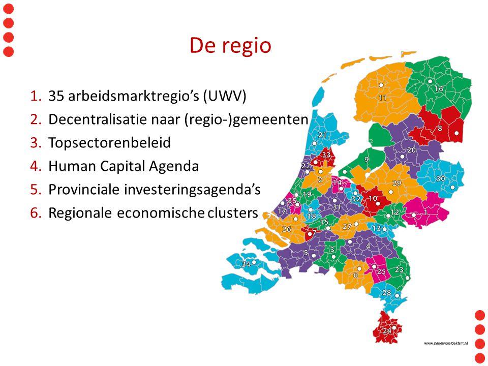 1.35 arbeidsmarktregio's (UWV) 2.Decentralisatie naar (regio-)gemeenten 3.Topsectorenbeleid 4.Human Capital Agenda 5.Provinciale investeringsagenda's