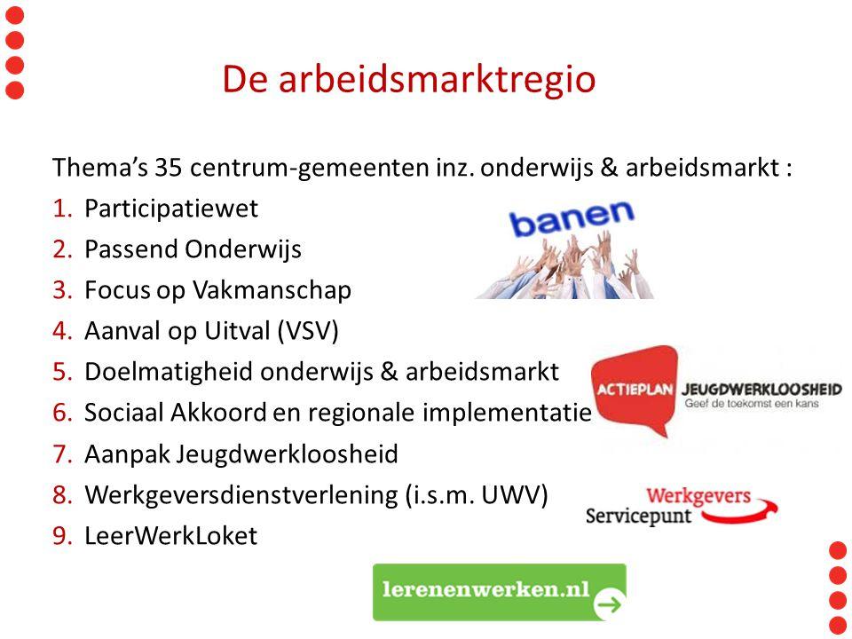 Thema's 35 centrum-gemeenten inz. onderwijs & arbeidsmarkt : 1.Participatiewet 2.Passend Onderwijs 3.Focus op Vakmanschap 4.Aanval op Uitval (VSV) 5.D