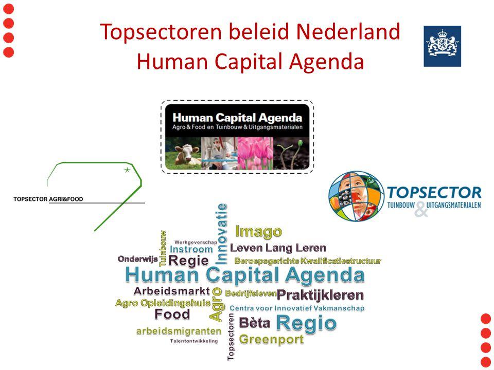 Topsectoren beleid Nederland Human Capital Agenda