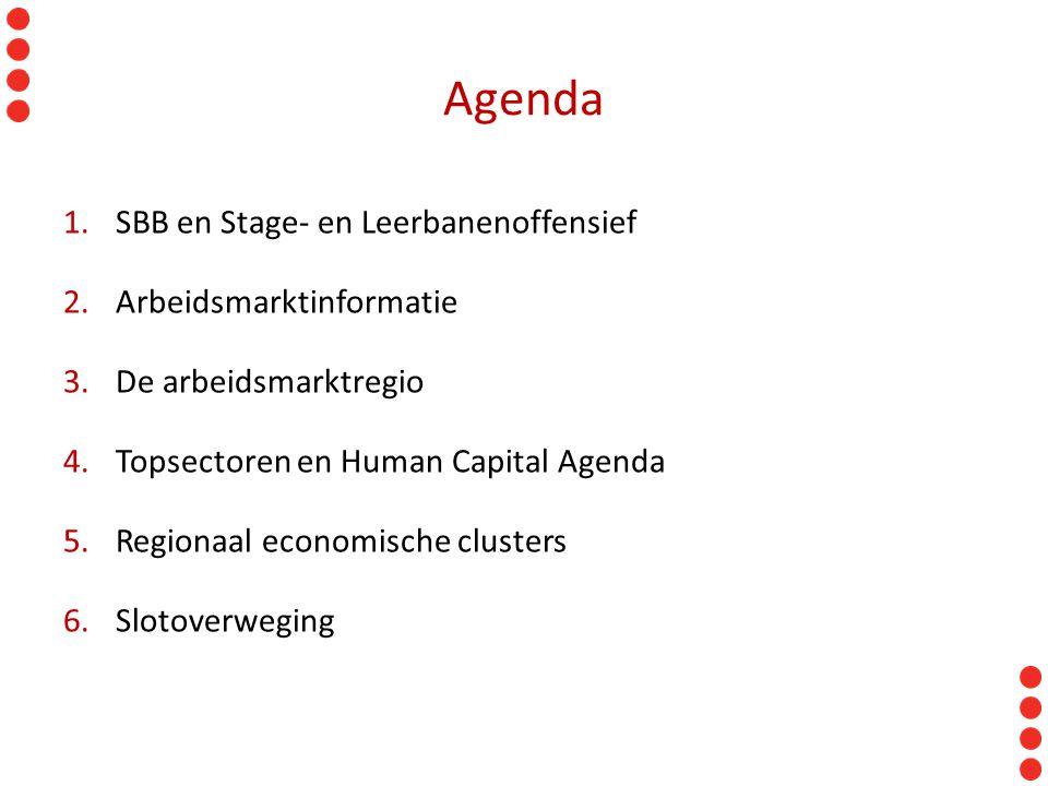 Agenda 1.SBB en Stage- en Leerbanenoffensief 2.Arbeidsmarktinformatie 3.De arbeidsmarktregio 4.Topsectoren en Human Capital Agenda 5.Regionaal economi