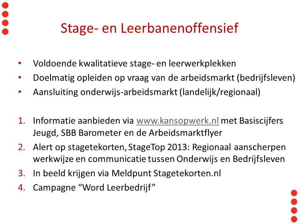 Stage- en Leerbanenoffensief Voldoende kwalitatieve stage- en leerwerkplekken Doelmatig opleiden op vraag van de arbeidsmarkt (bedrijfsleven) Aansluit