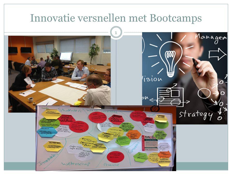 Innovatie versnellen met Bootcamps 1
